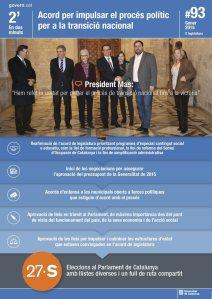 Acord per impulsar el procés polític per la transició naciona