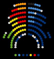 2000px-Composició_Parlament_de_Catalunya_2012