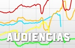 AUDIENCIAS POST
